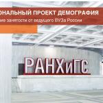 """Подготовка оценщиков в рамках Национального проекта """"Демография"""""""